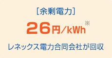 [余剰電力]26円/kWhレネックス電力合同会社が回収